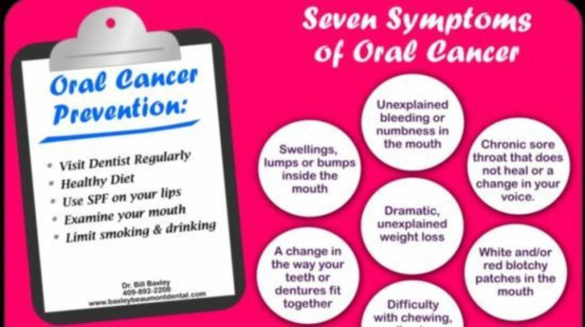 Oral Cancer Prevention