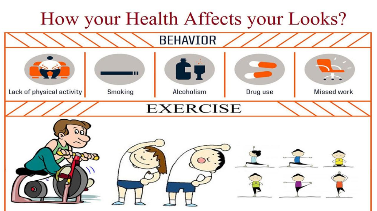 How Your Health Affects Your Looks?
