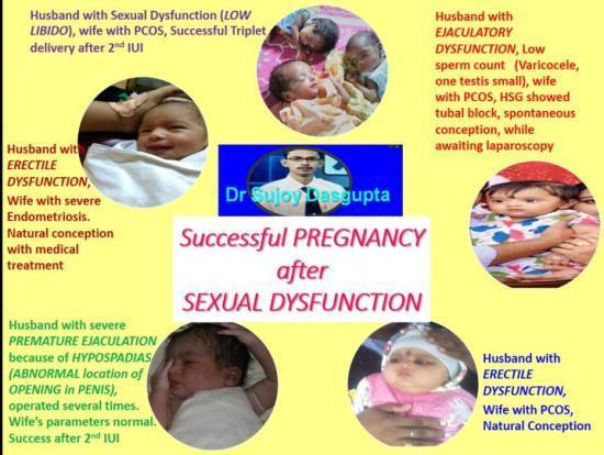 Jayarams wife sexual dysfunction