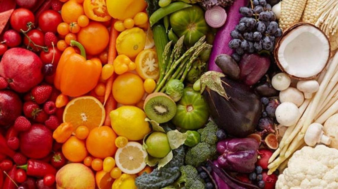 Color Coded Plan for Eating Healthy