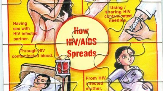 How Hiv Spreads