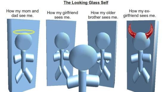 How Our Self Image Can Affect Us?