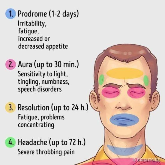 how to rid of migraine headache
