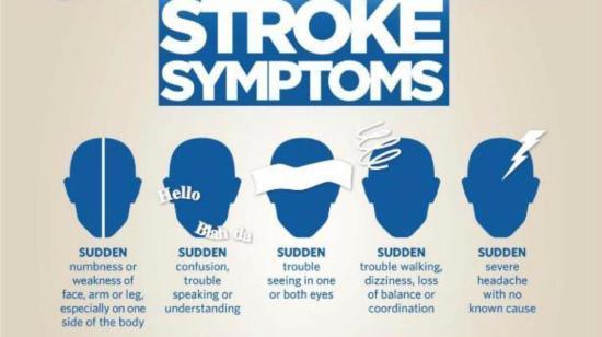 Brain Stroke- Time Is Brain - Act Fast
