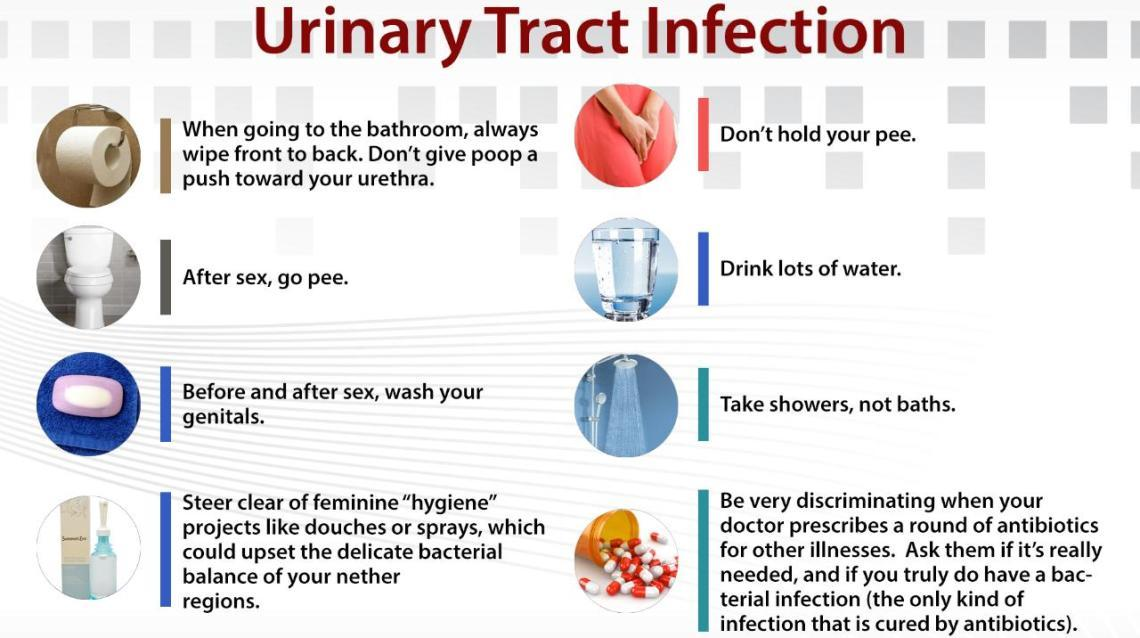 3 Important Ways to Prevent Urinary Tract Infection