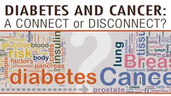 Diabetes and Cancer: Connect or Disconnect?