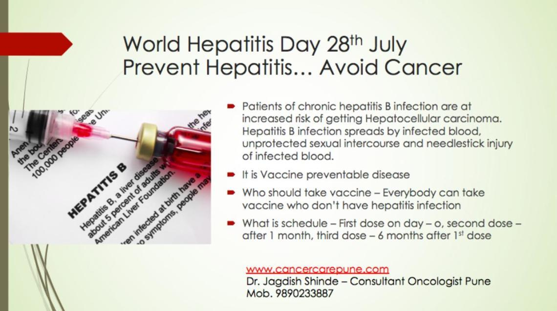 World Hepatitis Day 28th July. Prevent Hepatitis… Avoid Cancer