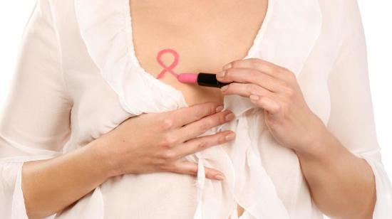 Self Examination - Most Effective Way for Early Detection & Treatment of Breast Cancer