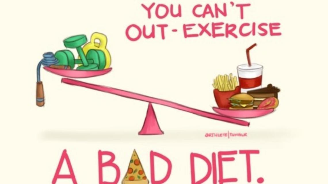 Diet or Exercise to Lose Weight ?