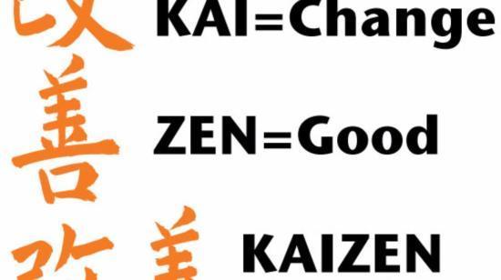 """""""Julie, Weight Loss and Kaizen"""""""
