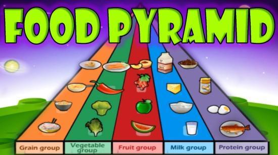 The Pyramid Diet Plan