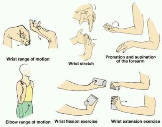 Some suggested exercises for managing selfie elbow.