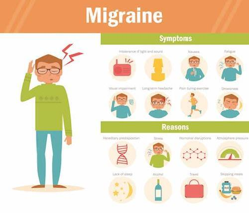what are the symptoms of a migraine? how is migraine diagnosed?